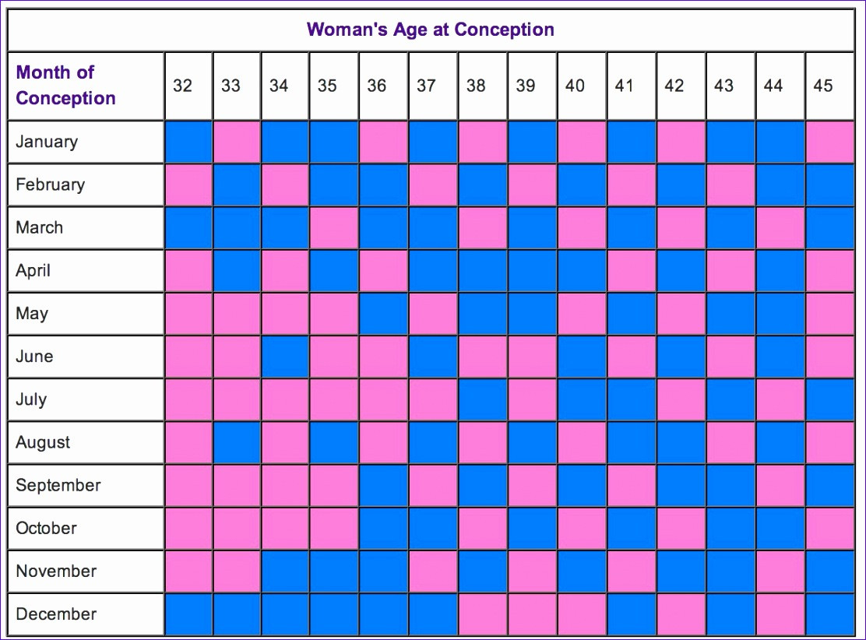 7 Template Calendar Excel - Excel Templates - Excel Templates  Gender Prediction Chart Printable