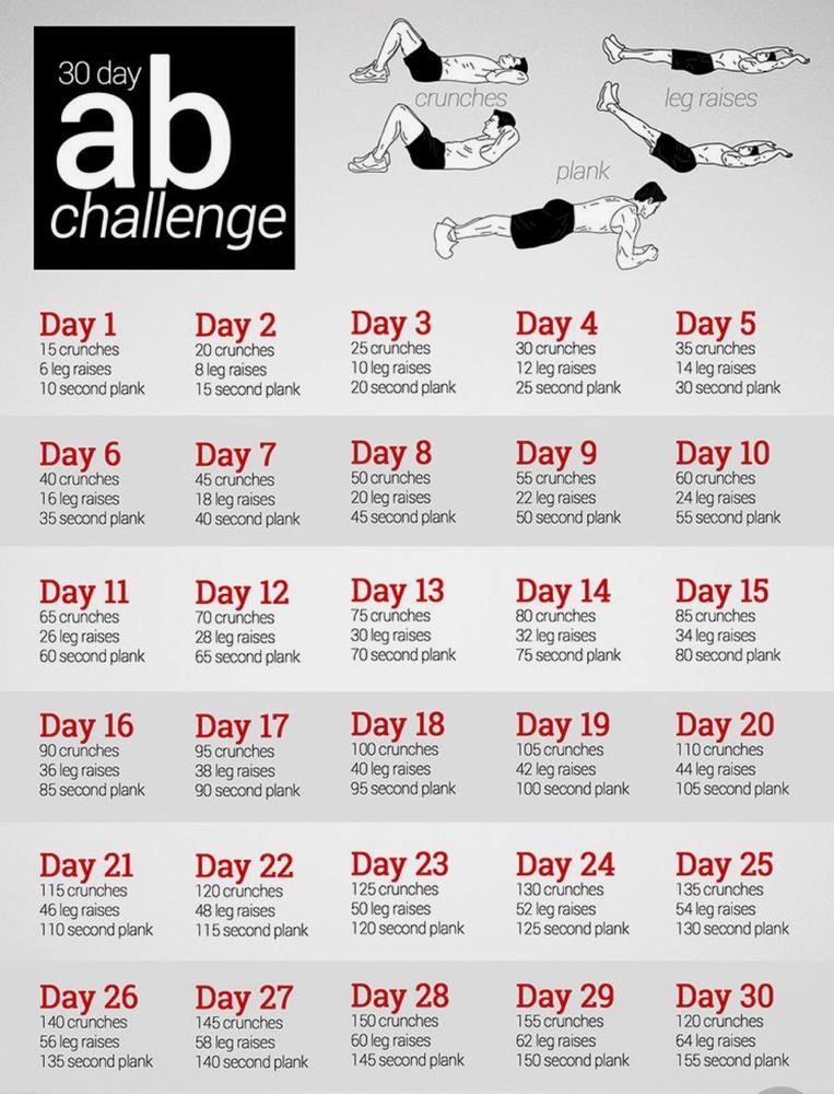 Ab Challenge Chart  30 Day Advance Fitness Challenge Charts