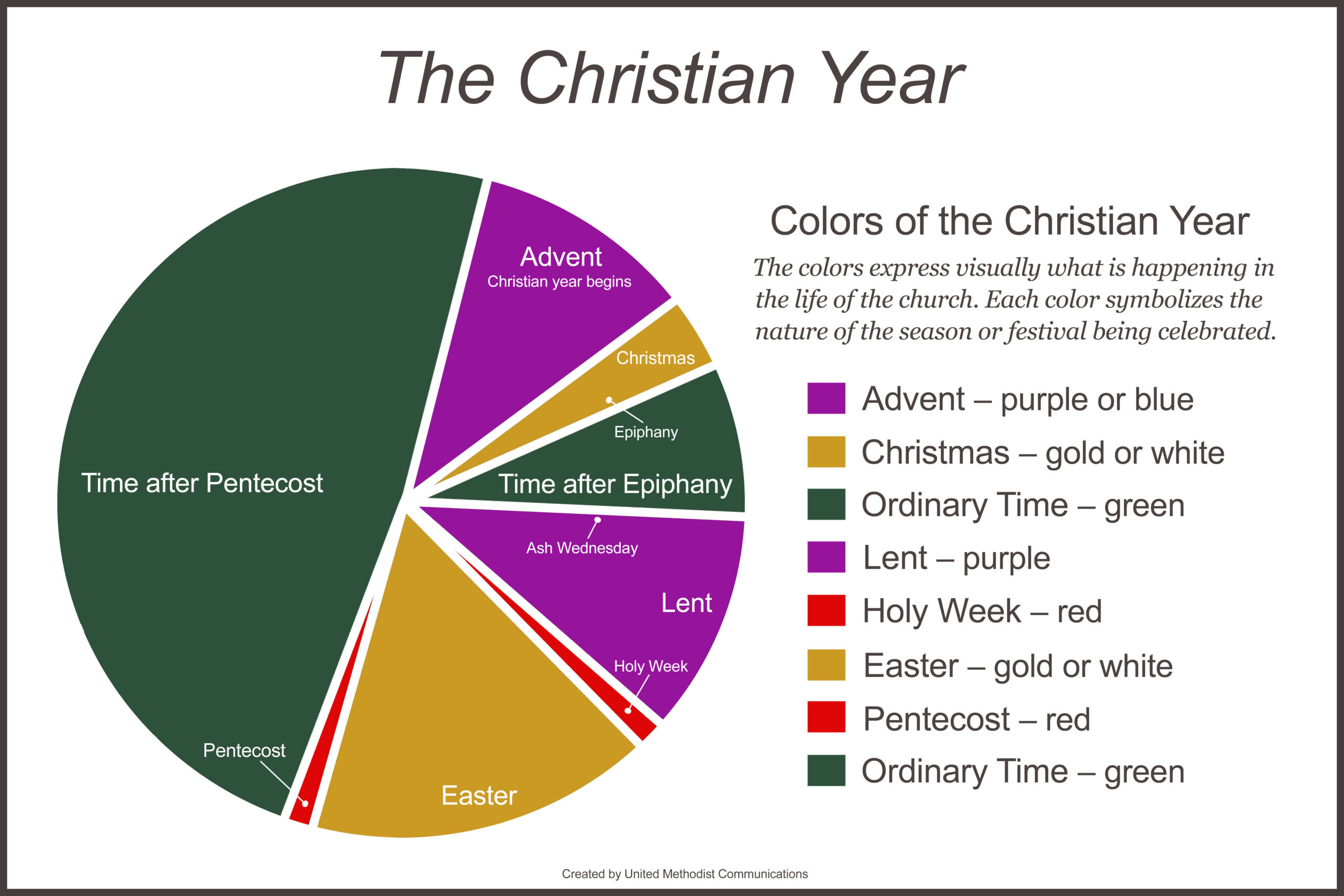 Ask The Umc: What Is Ordinary Time? - The United Methodist  Liturgical Year Methodist 2021