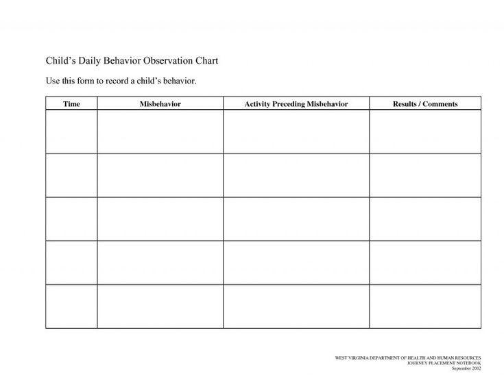 Blank Reward Chart Template Unique 017 Printable Daily  Blank Reward Charts