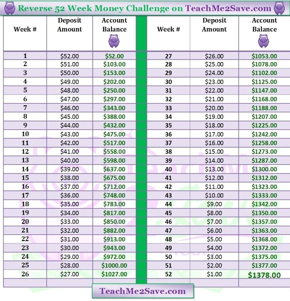 Cdc Depo-Provera Calendar Leap Year | Calendar Template 2021  Depo Schedule Cdc