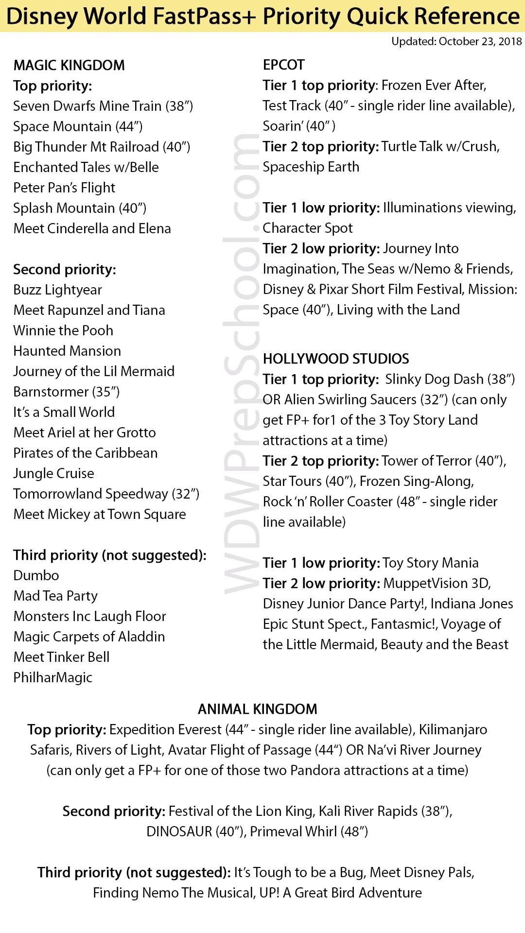 Free Disney World Attraction Checklist 2021 - Template  Printable Attraction List Disney World