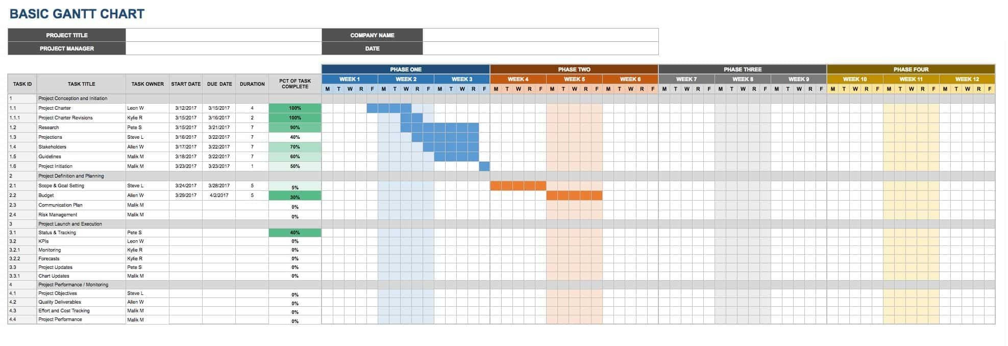 How To Excel 2020 Calendar Template Sprint | Get Your  2021-21 Calendar Template Excel