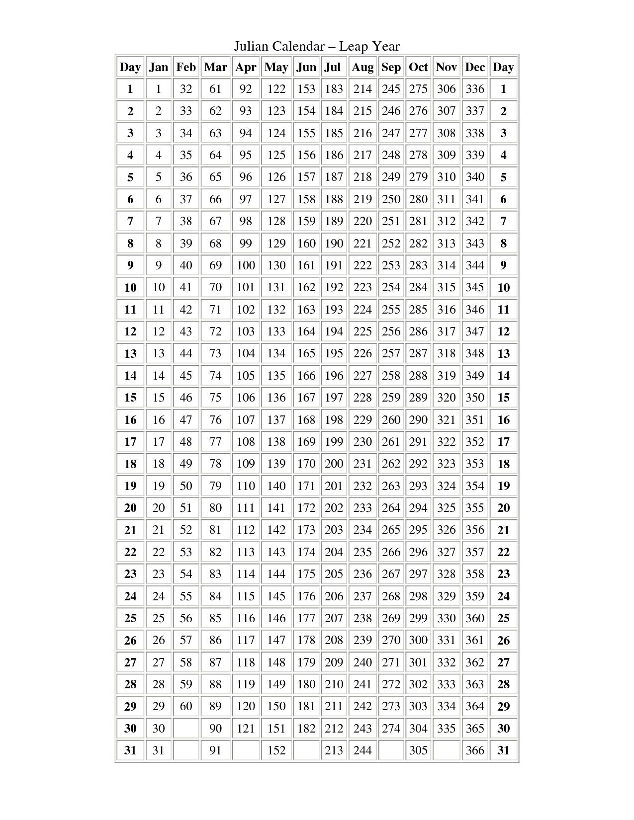 Julian Date Chart 2016 - Caska In Leap Year Julian  Julian Date Calendar 2021 Leap Year