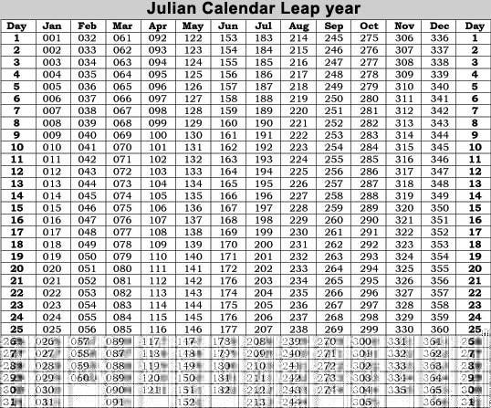 Julian Day Table Leap Year 2021 | Printable Calendar  Julian Date Calendar 2021 Leap Year