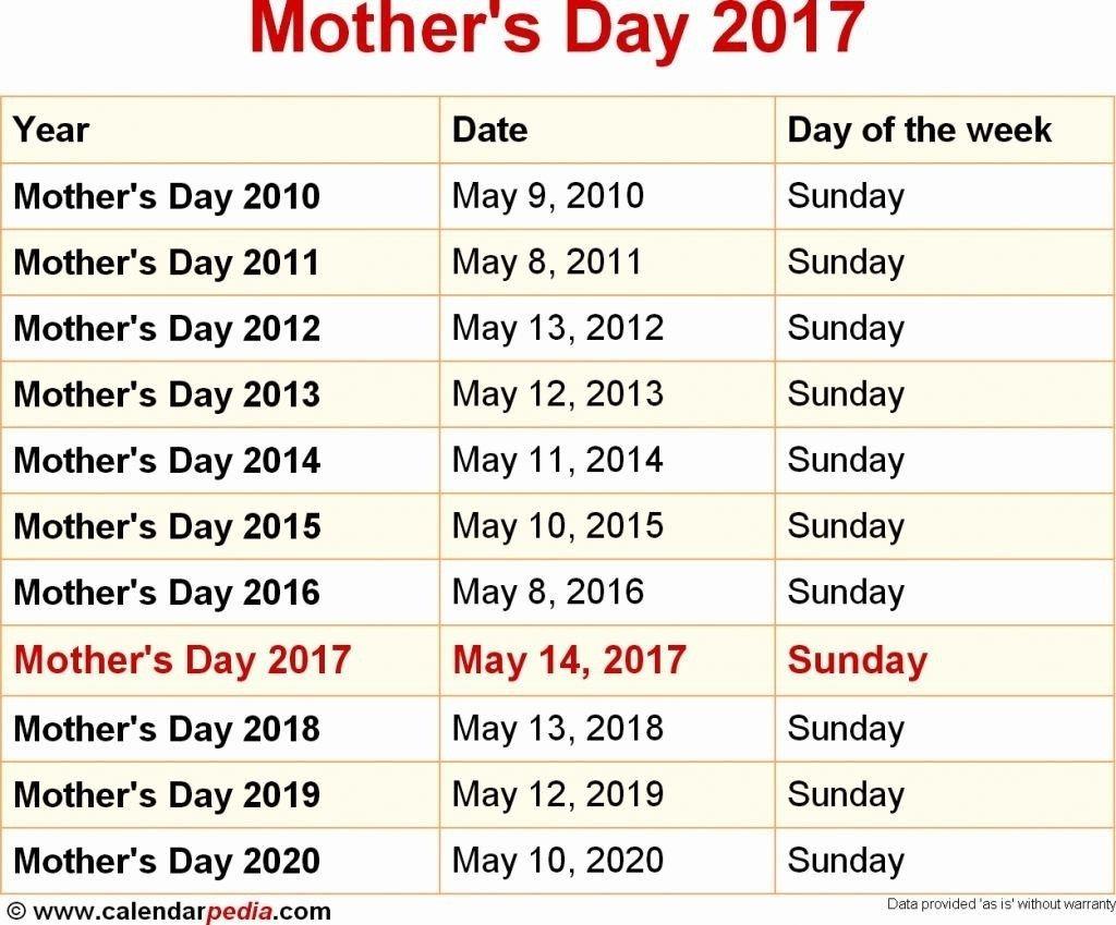Opm Pay Period Calendar 2021 / 15 Free Payroll Templates  2021 Opm Payroll Calendar