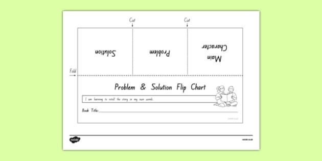 Problem And Solution Flip Chart Activity Sheet, Worksheet  Microsoft Word Flip Chart Template