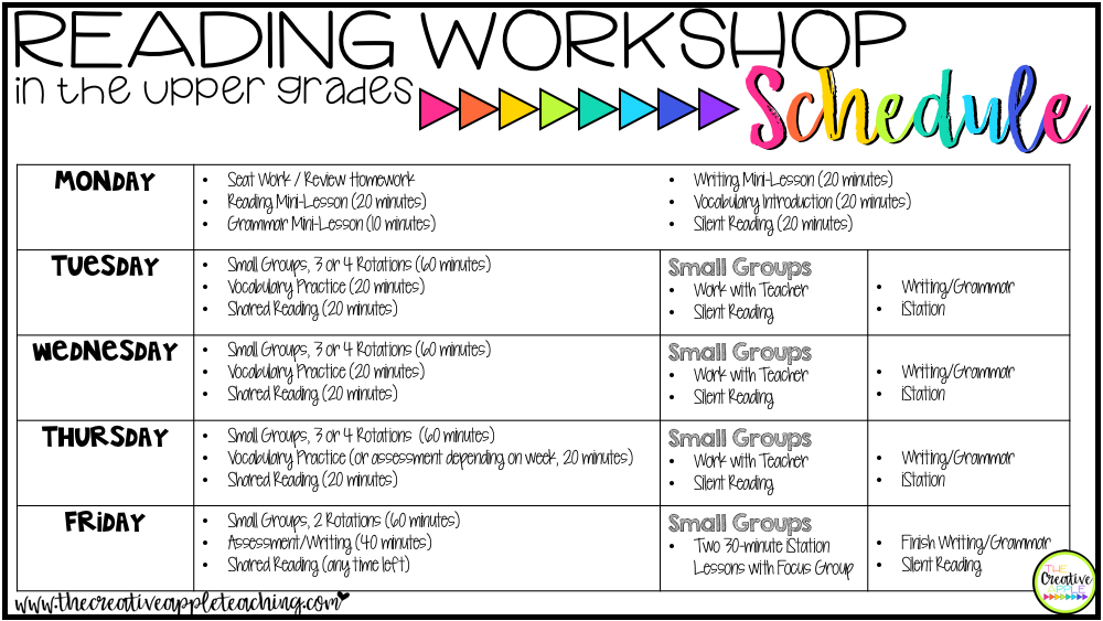Reading And Writing Workshop Fifth Grade - 1000 Images  Reading Plan Schedule Template