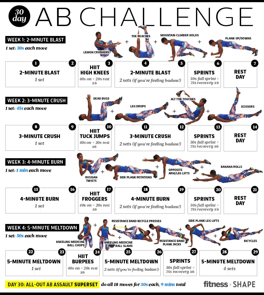 The 30 Day Ab Challenge: Can You Really Lose Weight In One  30 Day Exercise Challenge Printable