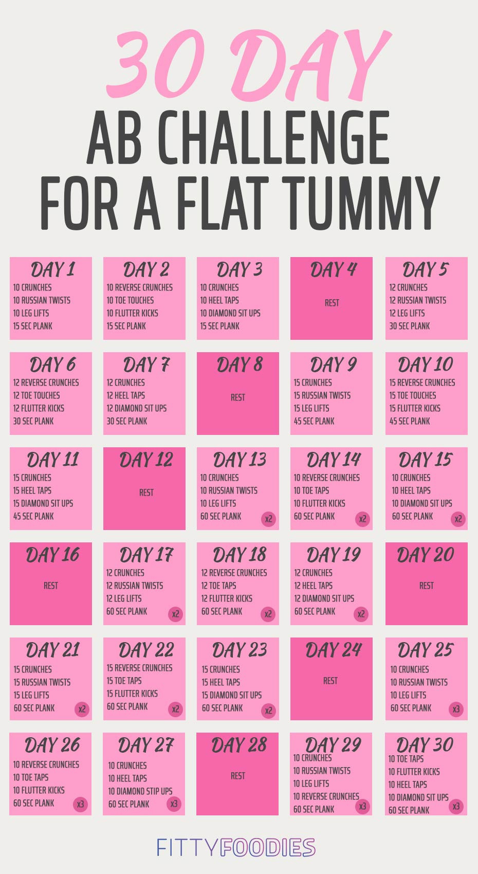The 30-Day Ab Challenge For A Flat Tummy - Fittyfoodies  30 Day Exercise Challenge Printable