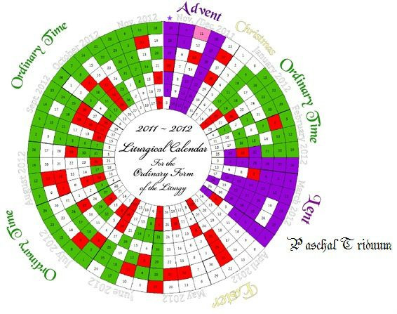 The Liturgical Calendar | Catholic Crafts, Catholic, Calendar  Catholic Liturgical Calendar Lesson Plans