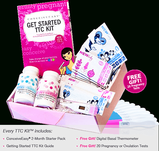 When Do You Get Your Period After Stopping Depo Provera  Depo Due Date Chart