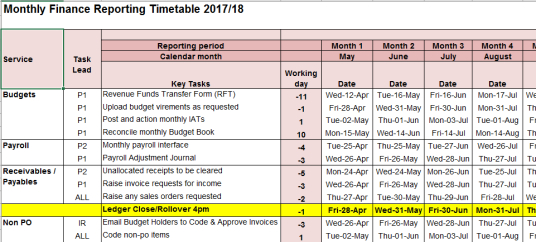 Working Day Formulas For Monthly Finance Timetables - Dr  Calender Last Financial Year
