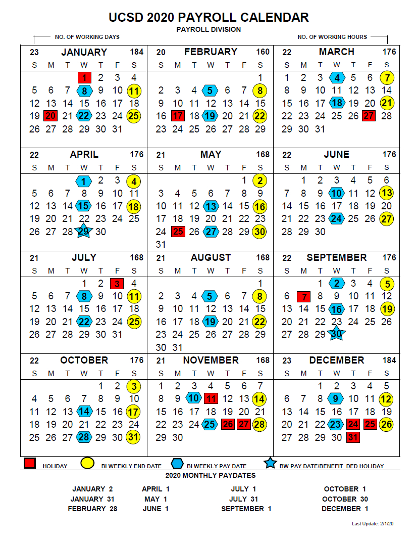 20+ Federal Pay Period Calendar 2021 - Free Download  Opm Federal Pay Period Calendar 2021