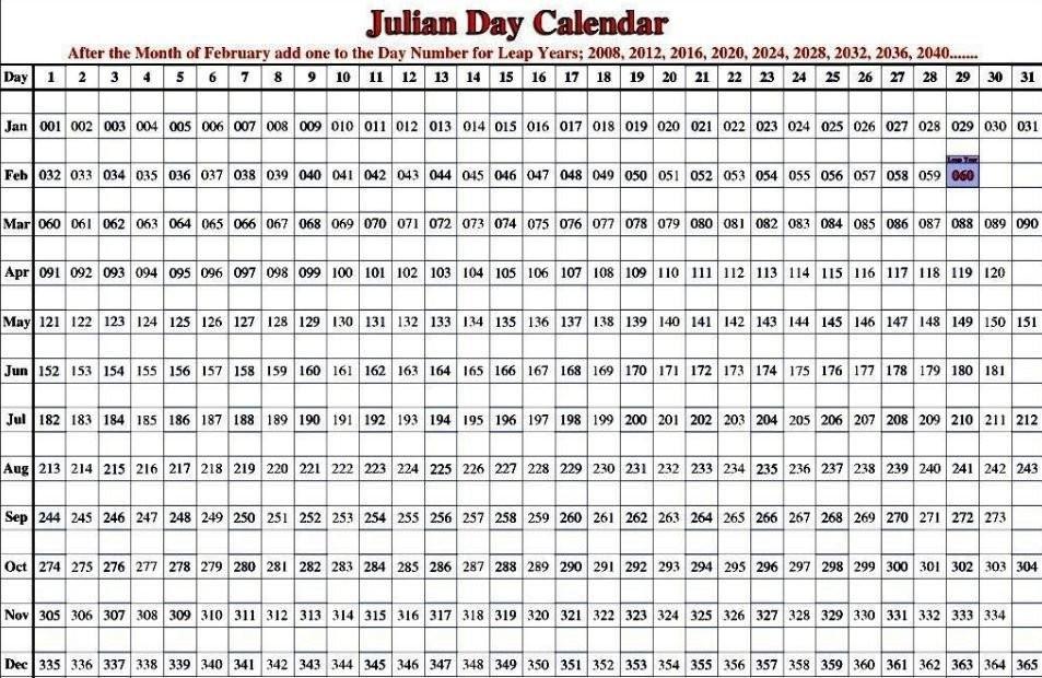 2020 Leap Year Depo Provera Calendar Image   Calendar  Depo Shot Date Calculator